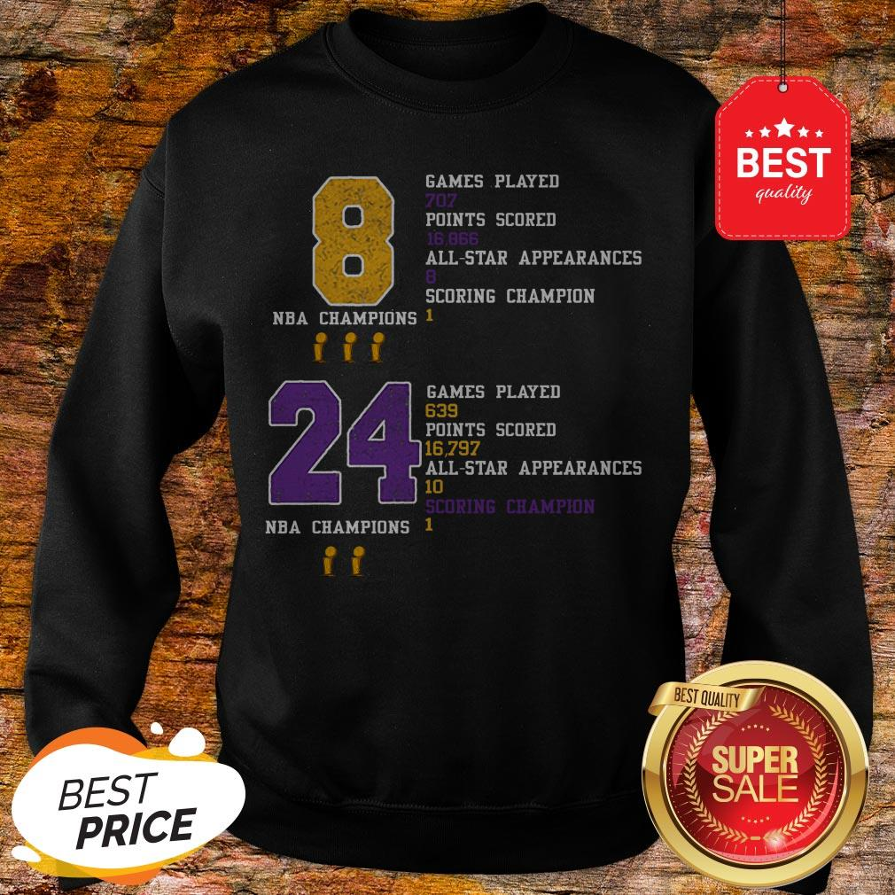 NBA Champion 8 24 Game Played Points Scored All-Star Appearances Sweatshirt