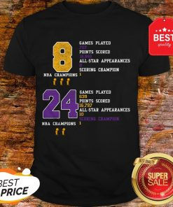 NBA Champion 8 24 Game Played Points Scored All-Star Appearances Shirt