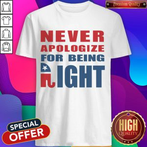 Never Apologize For Being Right Elephant Shirt